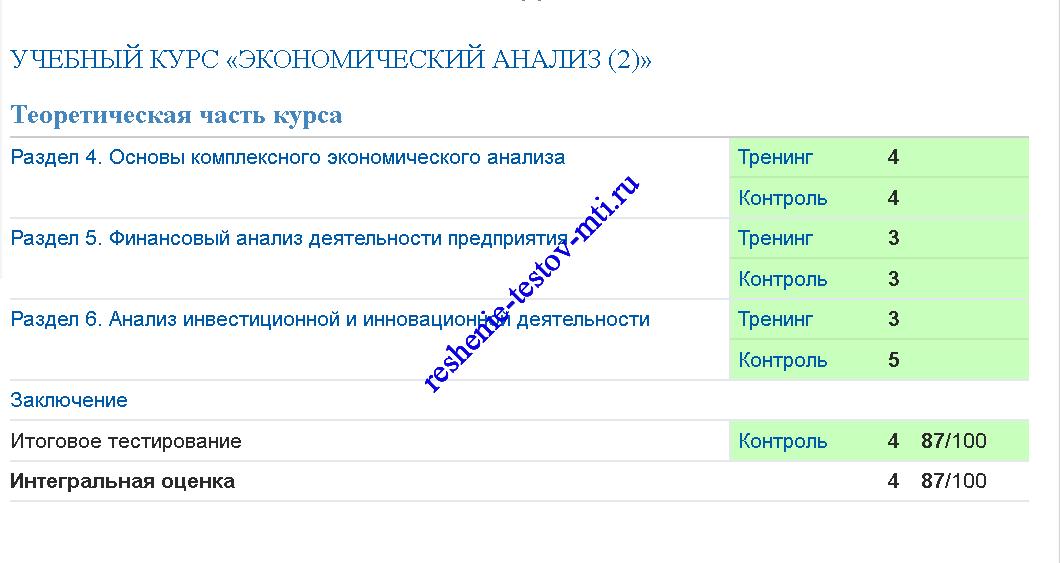 Экономический анализ(2) МОИ