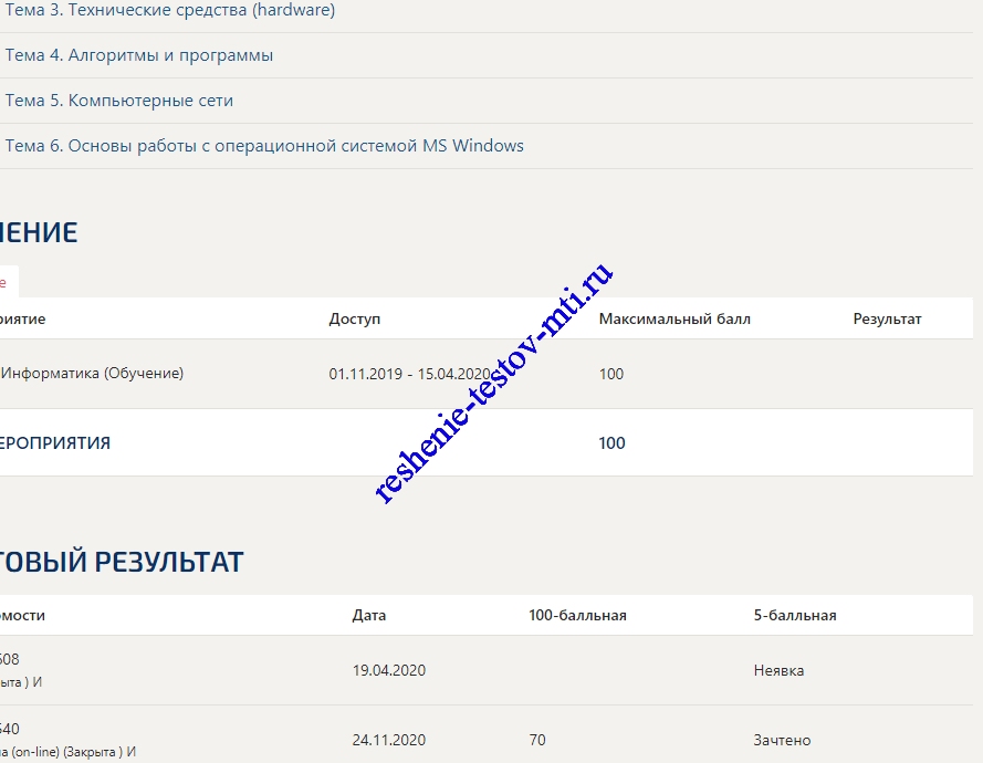 Информатика тест Синергии